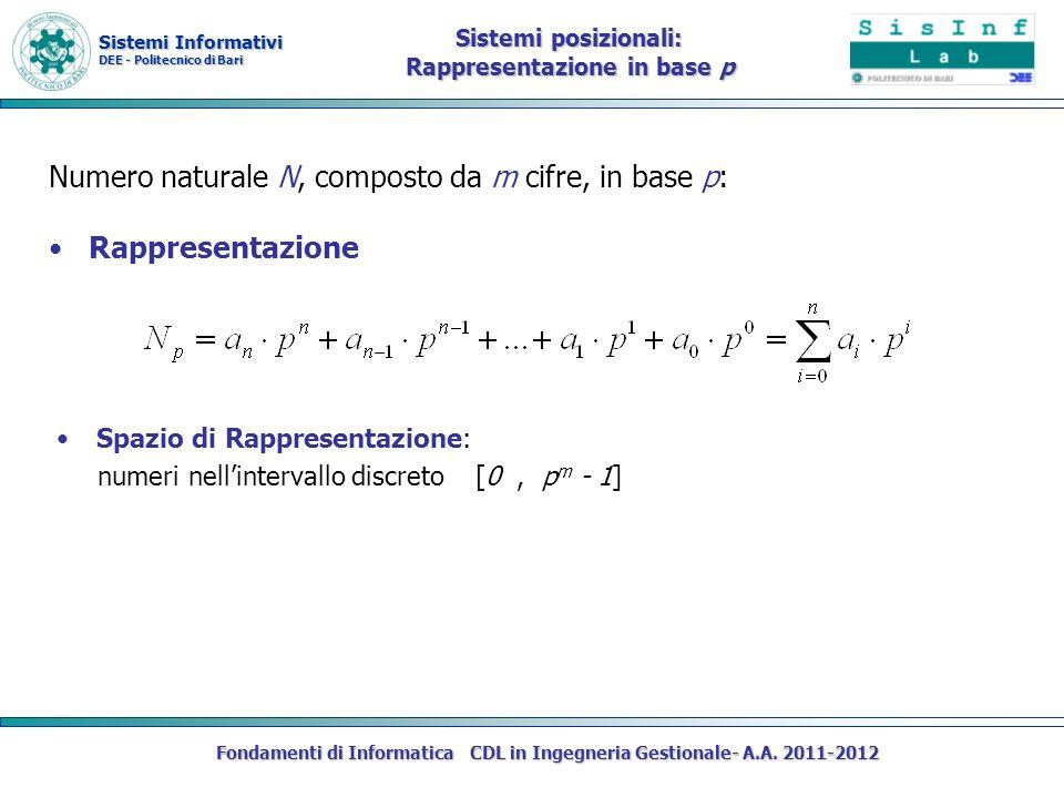 Sistemi posizionali: Rappresentazione in base p