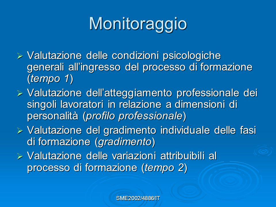 Monitoraggio Valutazione delle condizioni psicologiche generali all'ingresso del processo di formazione (tempo 1)