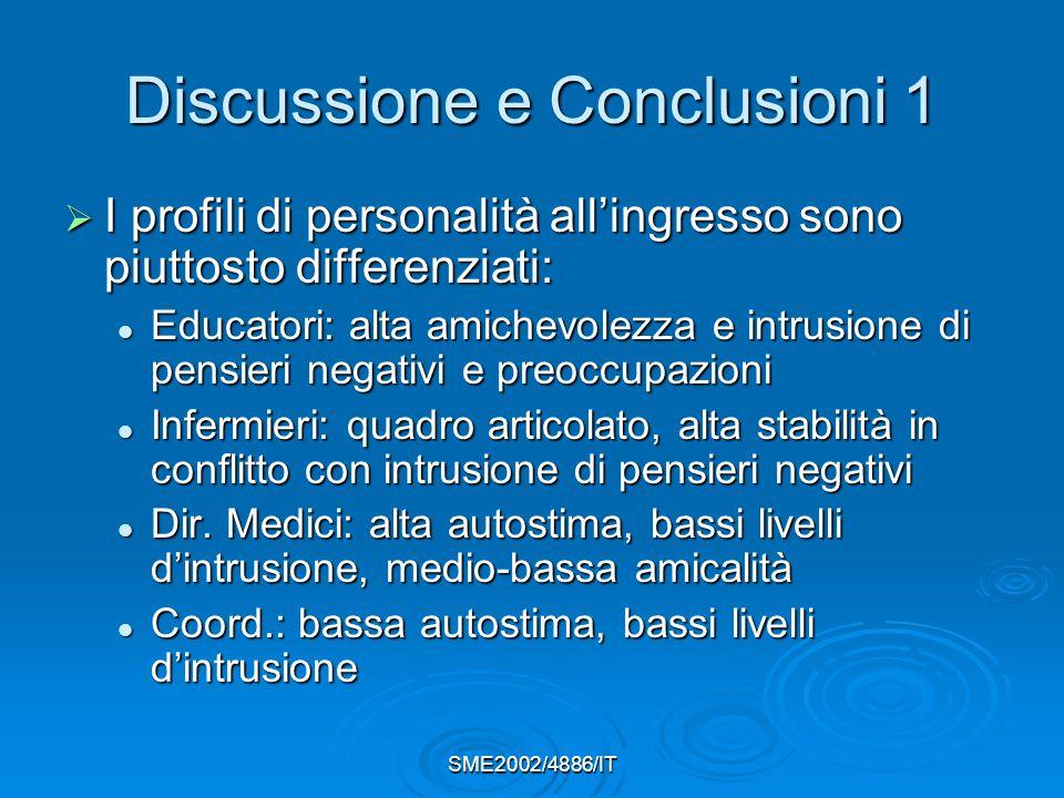 Discussione e Conclusioni 1