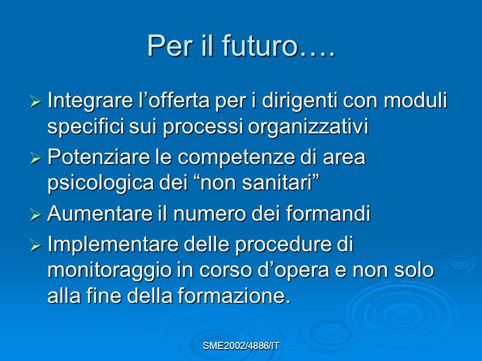 Per il futuro…. Integrare l'offerta per i dirigenti con moduli specifici sui processi organizzativi.