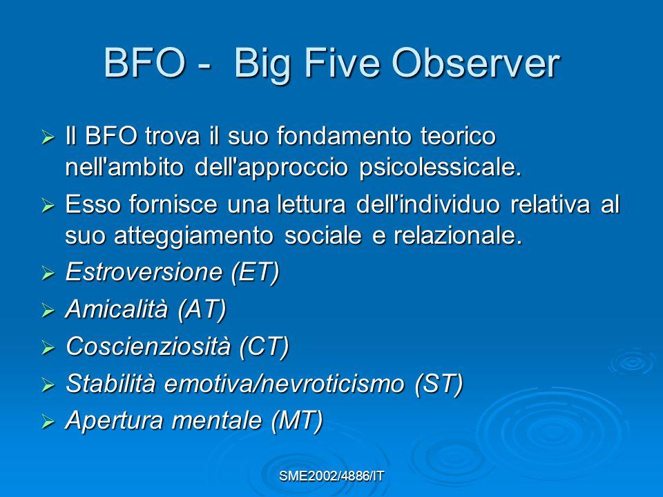 BFO - Big Five Observer Il BFO trova il suo fondamento teorico nell ambito dell approccio psicolessicale.