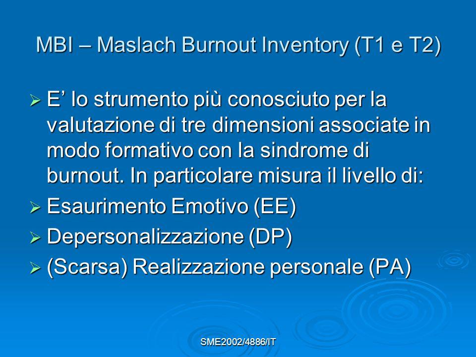 MBI – Maslach Burnout Inventory (T1 e T2)