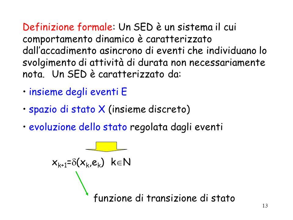 Definizione formale: Un SED è un sistema il cui comportamento dinamico è caratterizzato dall'accadimento asincrono di eventi che individuano lo svolgimento di attività di durata non necessariamente nota. Un SED è caratterizzato da: