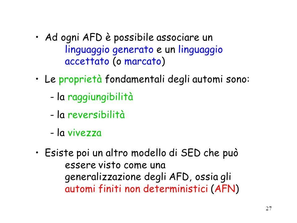Ad ogni AFD è possibile associare un
