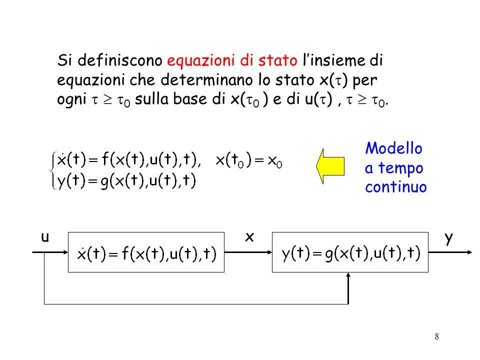Si definiscono equazioni di stato l'insieme di equazioni che determinano lo stato x() per ogni   0 sulla base di x(0 ) e di u() ,   0.