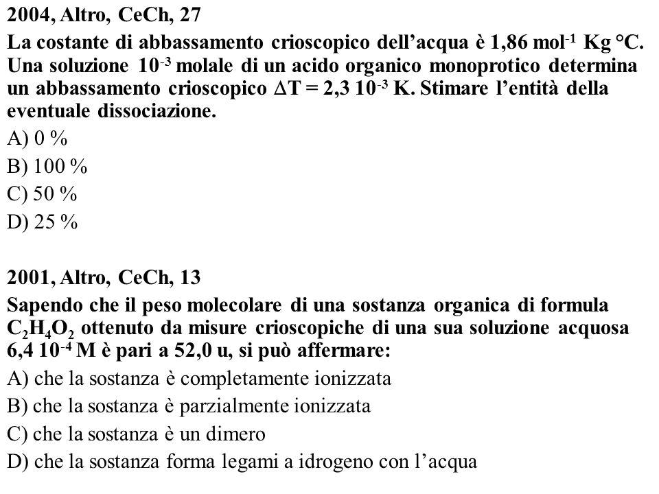 2004, Altro, CeCh, 27