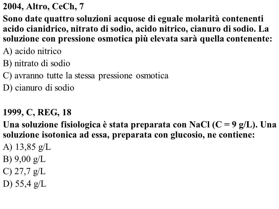 2004, Altro, CeCh, 7