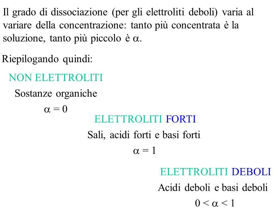 Il grado di dissociazione (per gli elettroliti deboli) varia al variare della concentrazione: tanto più concentrata è la soluzione, tanto più piccolo è a.