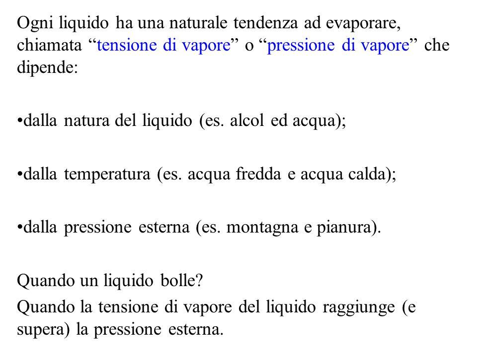 Ogni liquido ha una naturale tendenza ad evaporare, chiamata tensione di vapore o pressione di vapore che dipende: