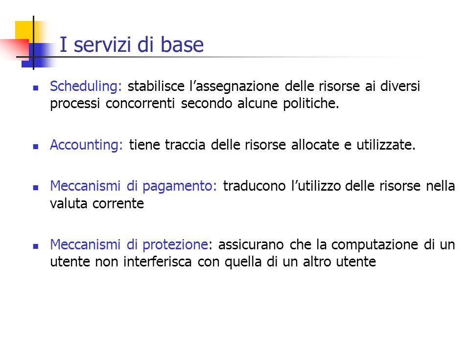 I servizi di base Scheduling: stabilisce l'assegnazione delle risorse ai diversi processi concorrenti secondo alcune politiche.