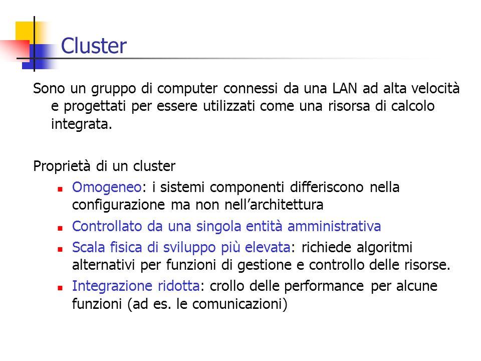 Cluster Sono un gruppo di computer connessi da una LAN ad alta velocità e progettati per essere utilizzati come una risorsa di calcolo integrata.