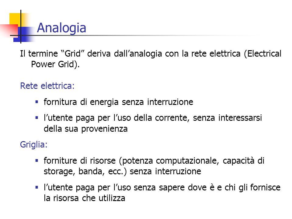 Analogia Il termine Grid deriva dall'analogia con la rete elettrica (Electrical Power Grid). Rete elettrica:
