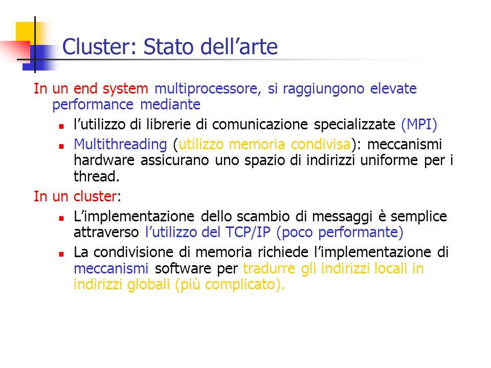 Cluster: Stato dell'arte