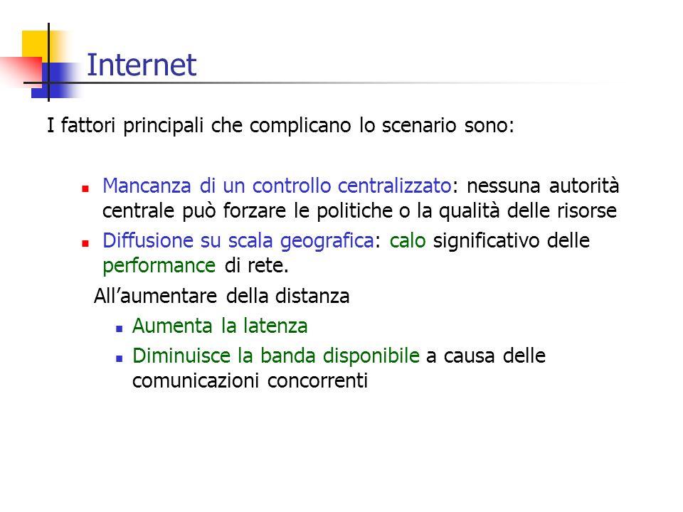Internet I fattori principali che complicano lo scenario sono: