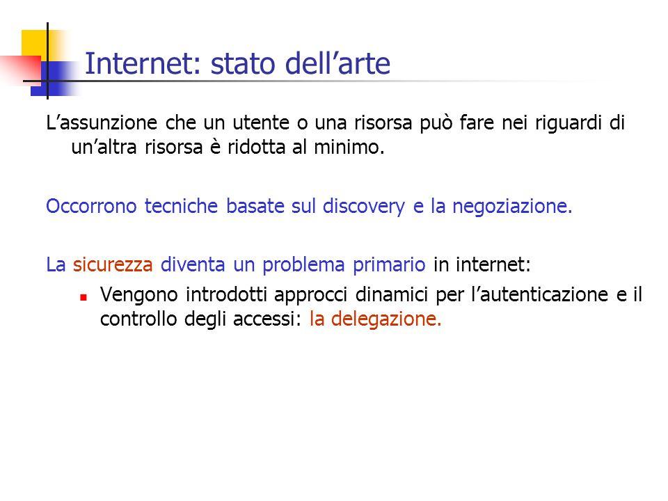 Internet: stato dell'arte