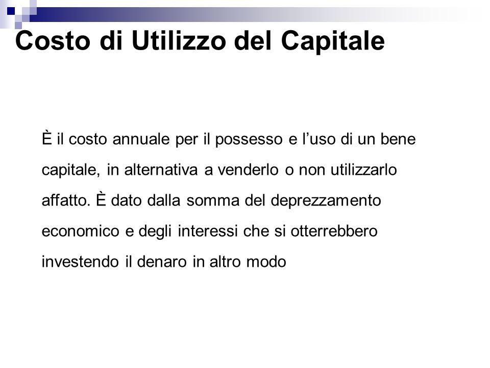 Costo di Utilizzo del Capitale