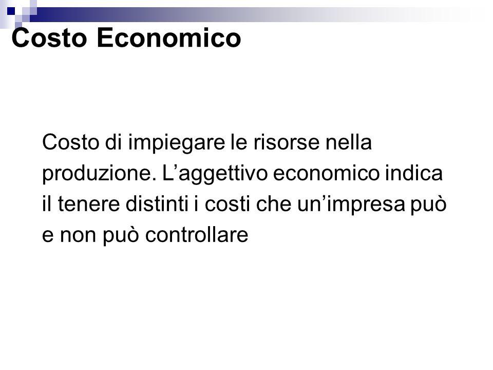 Costo Economico