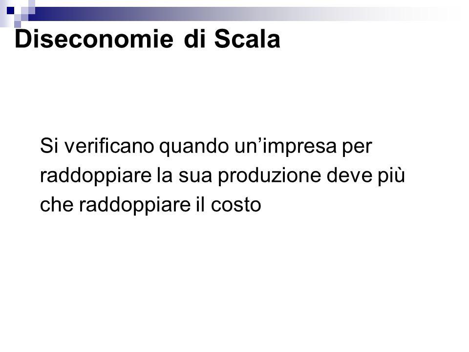 Diseconomie di Scala Si verificano quando un'impresa per raddoppiare la sua produzione deve più che raddoppiare il costo.