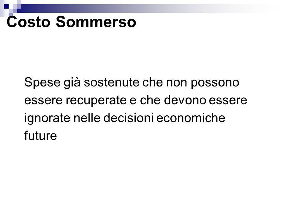 Costo Sommerso Spese già sostenute che non possono essere recuperate e che devono essere ignorate nelle decisioni economiche future.