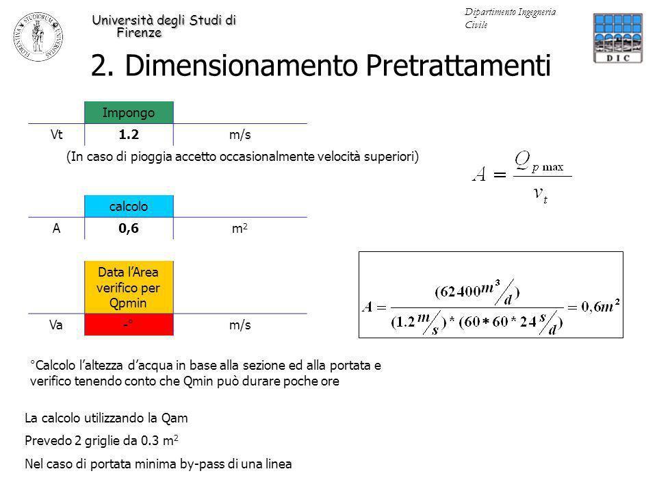 2. Dimensionamento Pretrattamenti