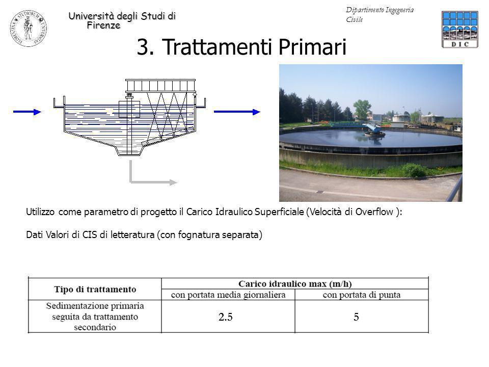 3. Trattamenti Primari 2.5 5 Università degli Studi di Firenze