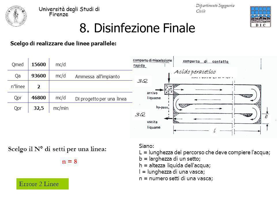 8. Disinfezione Finale 3Q Scelgo il N° di setti per una linea: n = 8