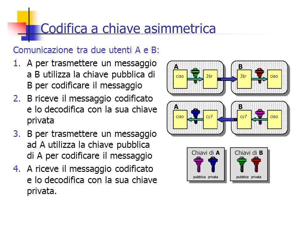 Codifica a chiave asimmetrica