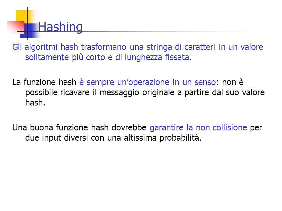Hashing Gli algoritmi hash trasformano una stringa di caratteri in un valore solitamente più corto e di lunghezza fissata.