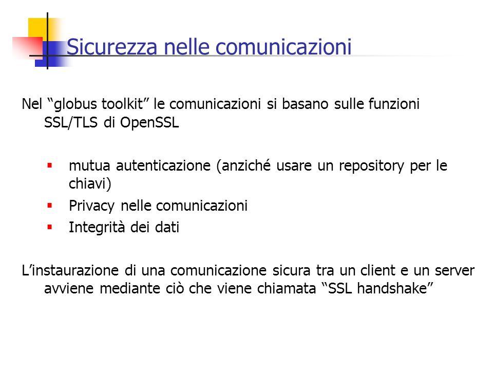 Sicurezza nelle comunicazioni