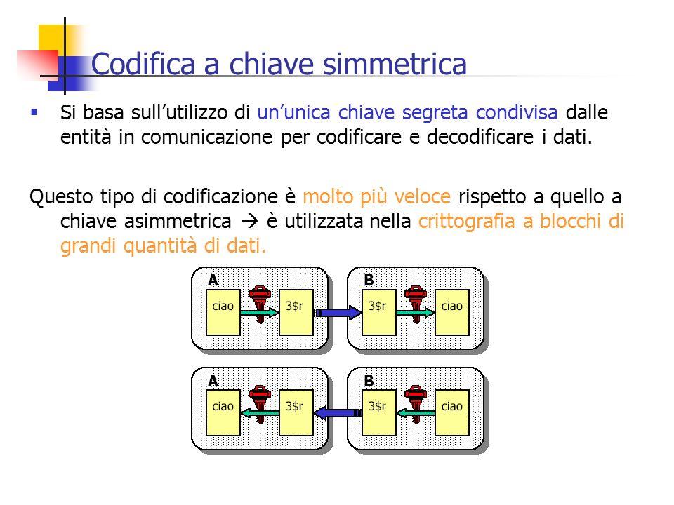 Codifica a chiave simmetrica