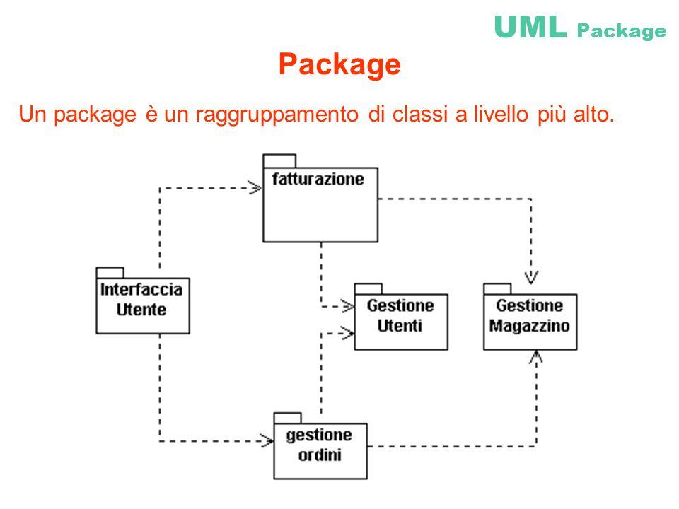 UML Package Package Un package è un raggruppamento di classi a livello più alto.