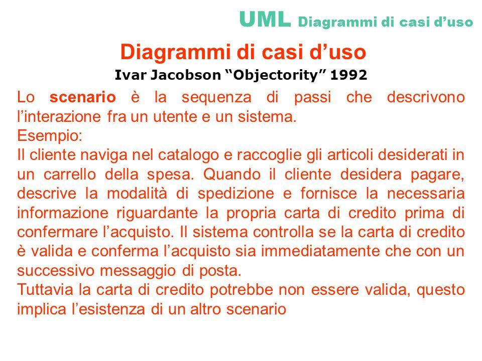 UML Diagrammi di casi d'uso