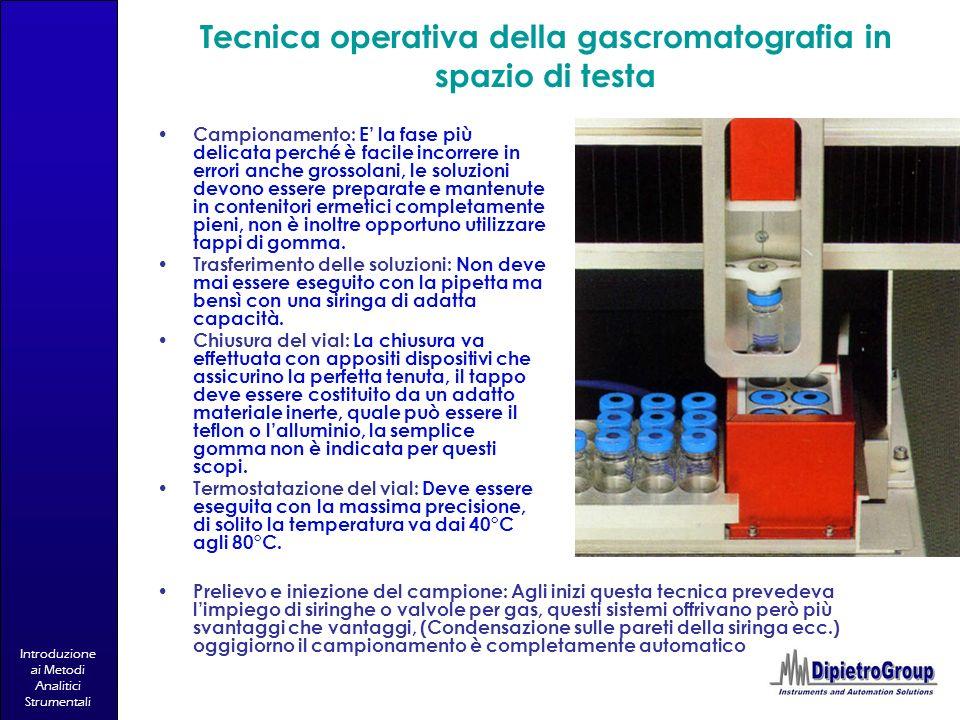 Tecnica operativa della gascromatografia in spazio di testa
