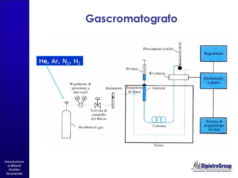 Gascromatografo