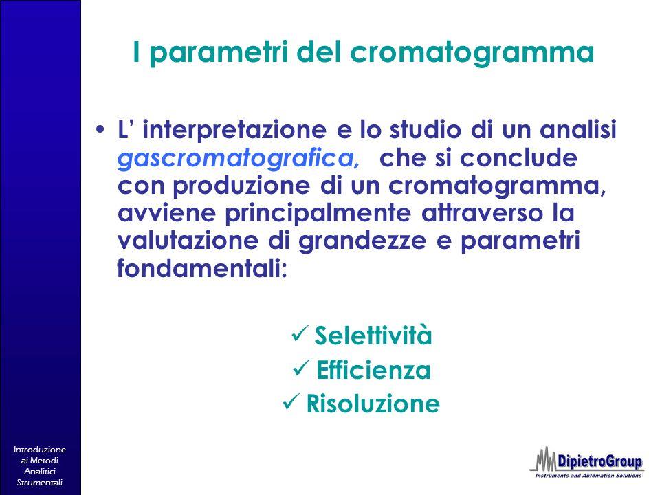I parametri del cromatogramma