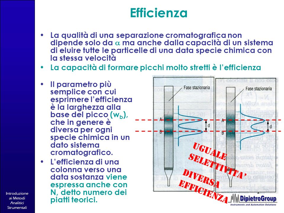 Efficienza UGUALE SELETTIVITA' DIVERSA EFFICIENZA