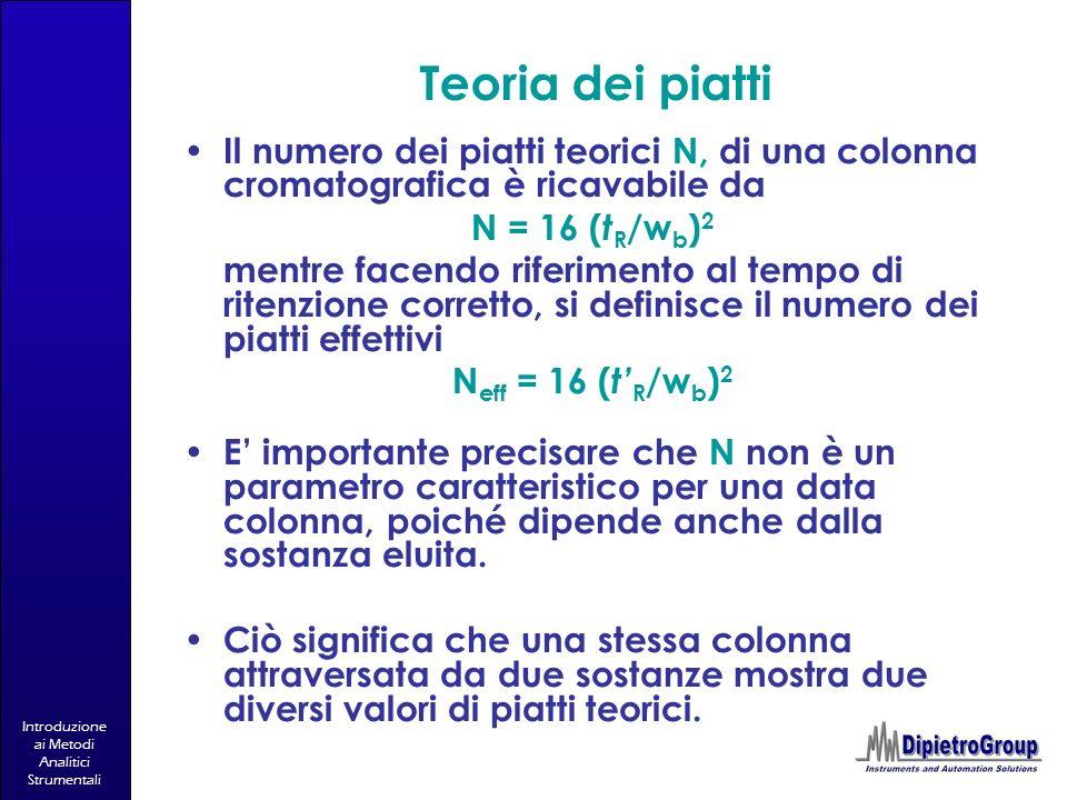 Teoria dei piatti Il numero dei piatti teorici N, di una colonna cromatografica è ricavabile da. N = 16 (tR/wb)2.