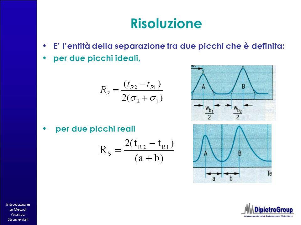 Risoluzione E' l'entità della separazione tra due picchi che è definita: per due picchi ideali, per due picchi reali.