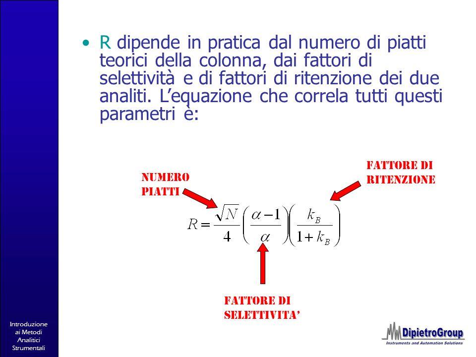 R dipende in pratica dal numero di piatti teorici della colonna, dai fattori di selettività e di fattori di ritenzione dei due analiti. L'equazione che correla tutti questi parametri è: