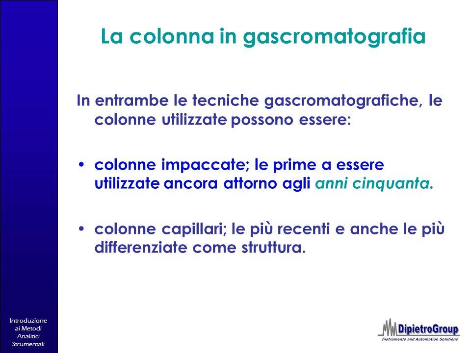 La colonna in gascromatografia
