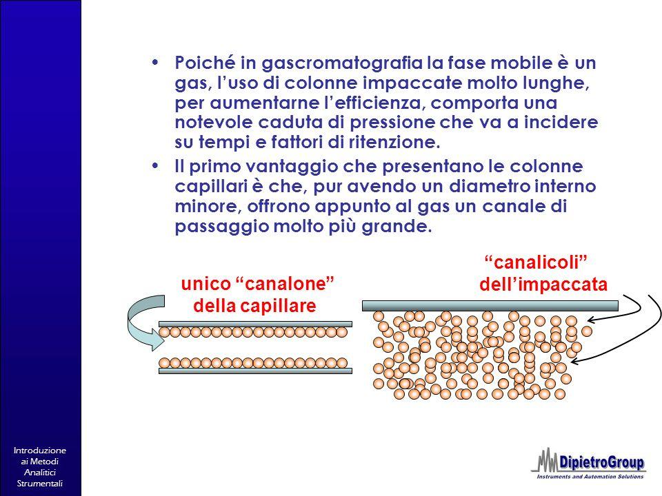 unico canalone della capillare
