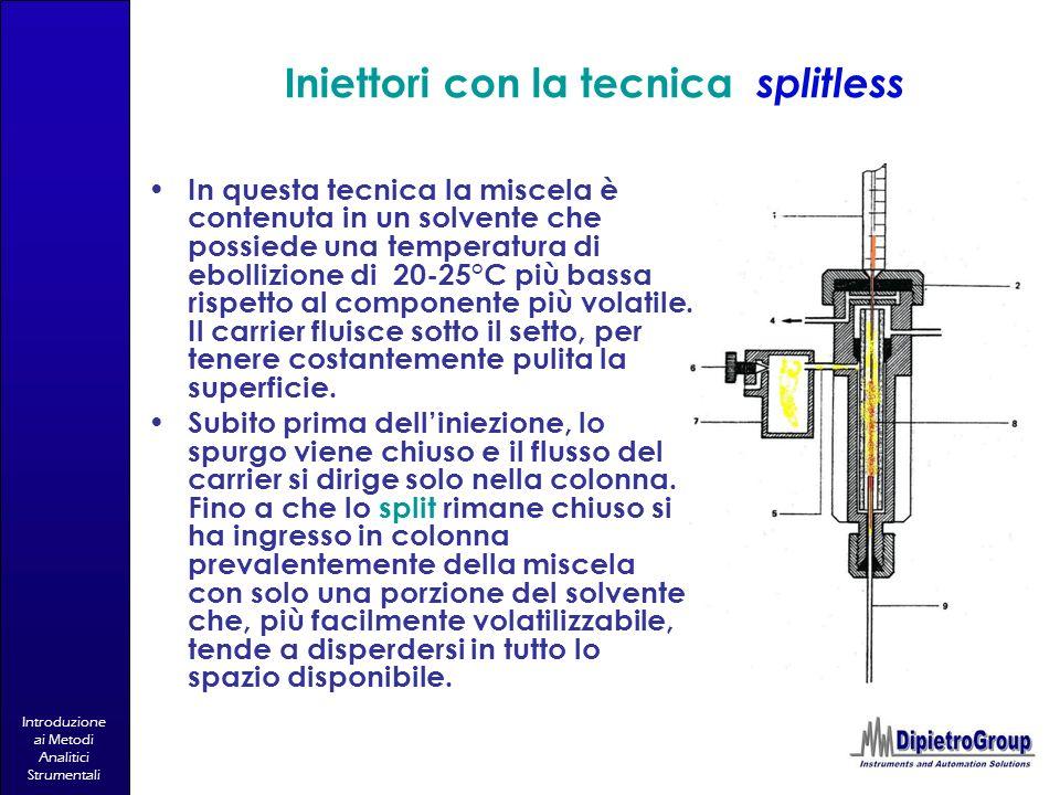 Iniettori con la tecnica splitless