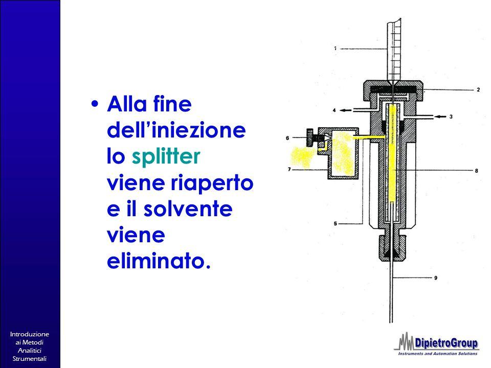 Alla fine dell'iniezione lo splitter viene riaperto e il solvente viene eliminato.