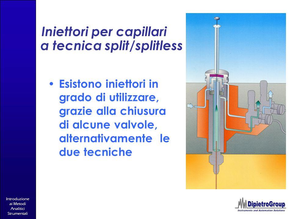 Iniettori per capillari a tecnica split/splitless