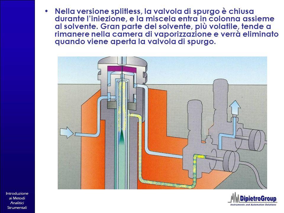 Nella versione splitless, la valvola di spurgo è chiusa durante l'iniezione, e la miscela entra in colonna assieme al solvente.