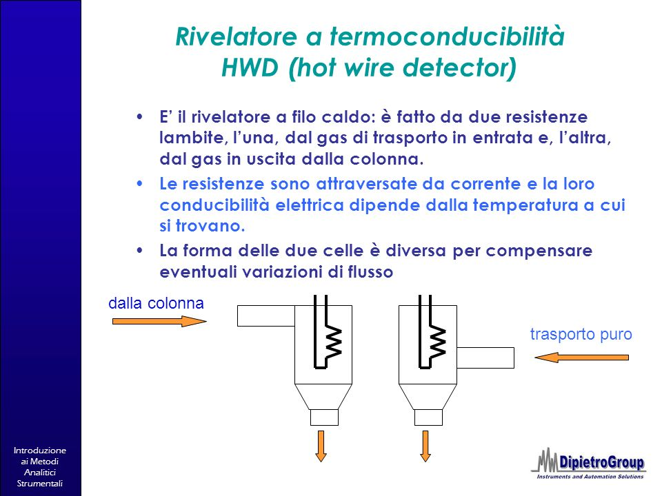 Rivelatore a termoconducibilità HWD (hot wire detector)