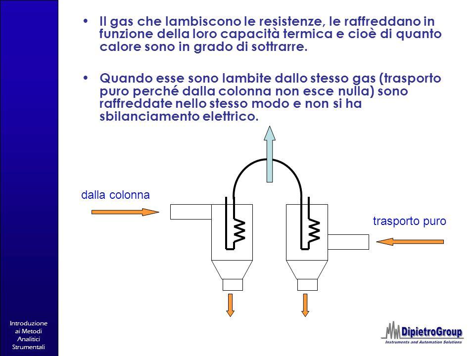 Il gas che lambiscono le resistenze, le raffreddano in funzione della loro capacità termica e cioè di quanto calore sono in grado di sottrarre.