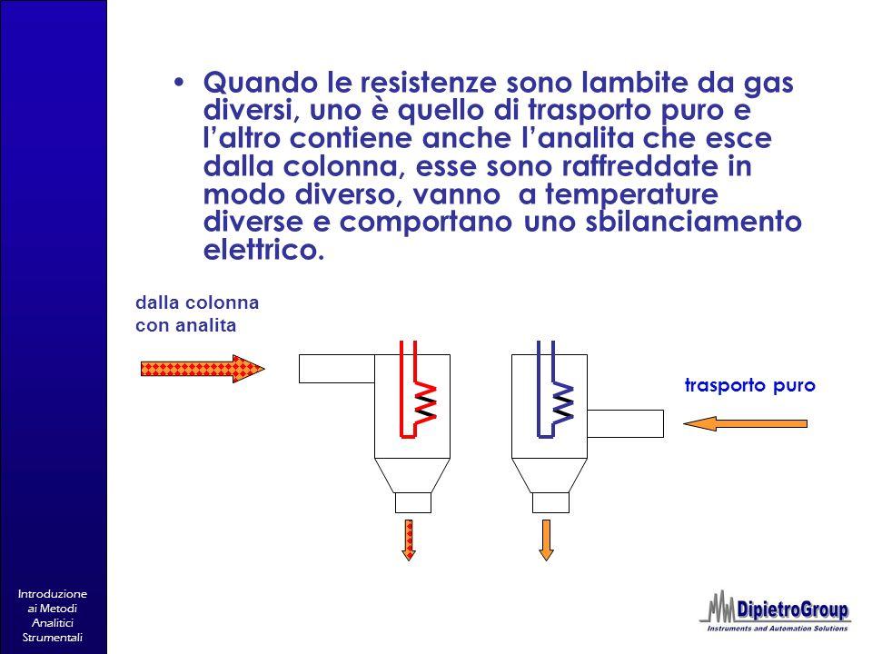 Quando le resistenze sono lambite da gas diversi, uno è quello di trasporto puro e l'altro contiene anche l'analita che esce dalla colonna, esse sono raffreddate in modo diverso, vanno a temperature diverse e comportano uno sbilanciamento elettrico.