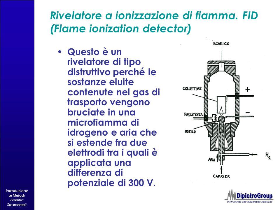 Rivelatore a ionizzazione di fiamma. FID (Flame ionization detector)