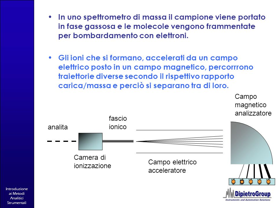 In uno spettrometro di massa il campione viene portato in fase gassosa e le molecole vengono frammentate per bombardamento con elettroni.